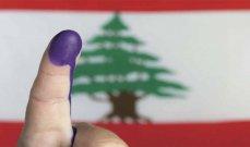 هكذا ستكون نتائج إنتخابات العام 2022 النيابيّة!
