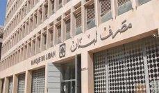 الاخبار: صندوق النقد الدولي يشكو عدم حصوله على أرقاماً جديدة من مصرف لبنان