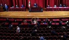 انتهاء جلسة مجلس النواب وإسقاط صفة العجلة عن اقتراح قانون الكوتا النسائية