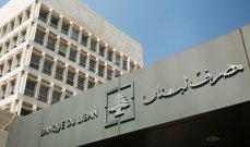 مصرف لبنان: الاجتماع مع المدير التنفيذي لصندوق النقد كان ايجابيا وتم البحث في أولويات الحكومة