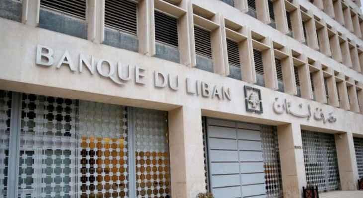 """""""النشرة"""": مصرف لبنان يصدر عقدا موحدا على المصارف الالتزام به يتعلق بتطبيق التعميم 158"""