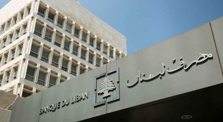 مصرف لبنان يصدر بيانا توضيحيا بشأن التعميم رقم 158 شرح فيه الاجراءات المطلوبة وآلية الاستفادة منه